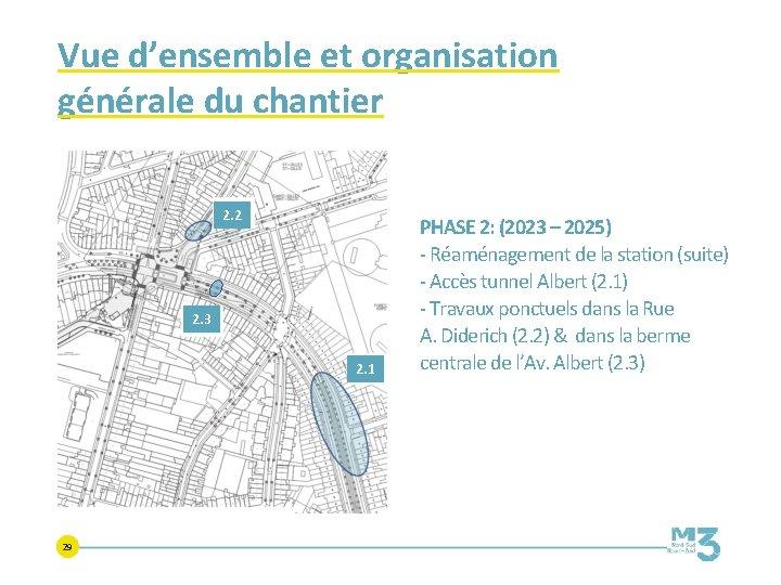 Vue d'ensemble et organisation générale du chantier 2. 2 2. 3 2. 1 29