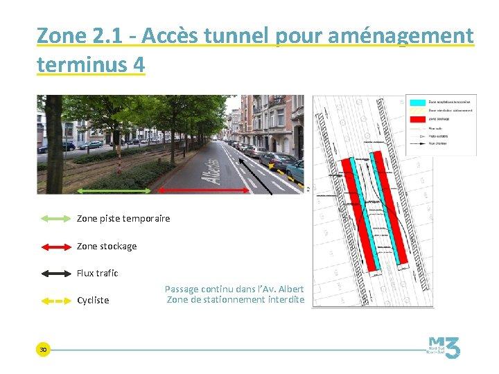 Zone 2. 1 - Accès tunnel pour aménagement terminus 4 Zone piste temporaire Zone