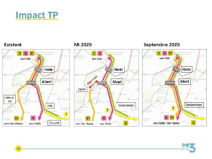 Impact TP Existant 32 Mi 2020 Septembre 2020