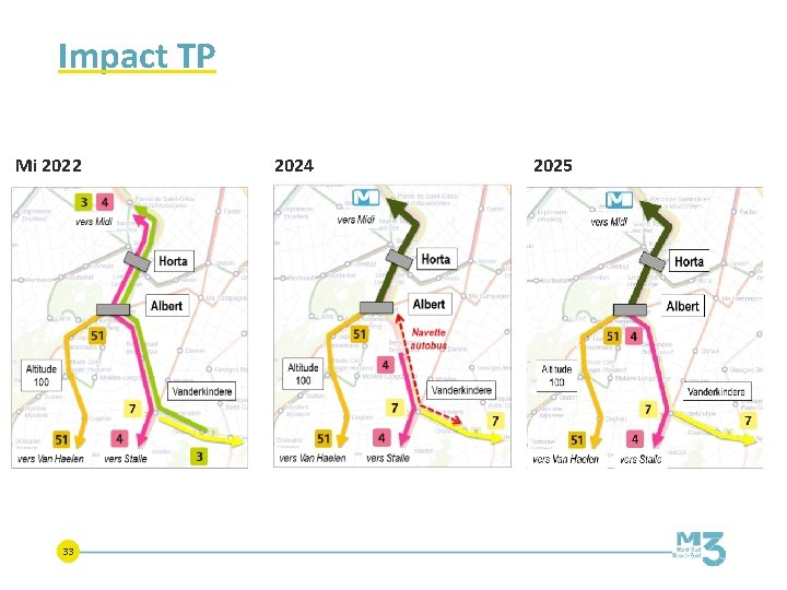 Impact TP Mi 2022 33 2024 2025