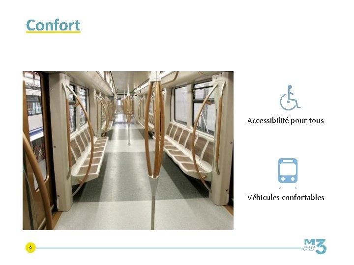 Confort Accessibilité pour tous Véhicules confortables 9