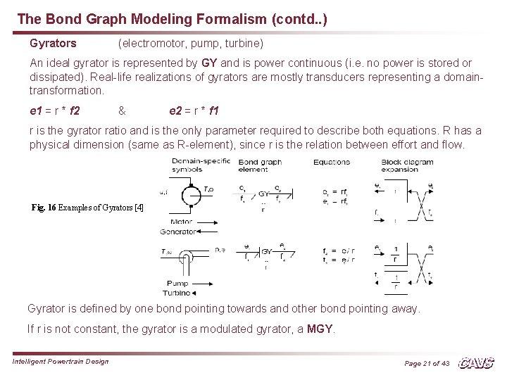 The Bond Graph Modeling Formalism (contd. . ) Gyrators (electromotor, pump, turbine) An ideal