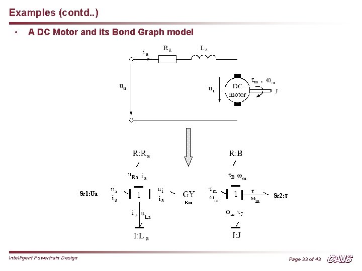 Examples (contd. . ) • A DC Motor and its Bond Graph model Se