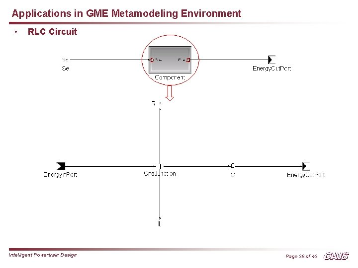 Applications in GME Metamodeling Environment • RLC Circuit Intelligent Powertrain Design Page 38 of