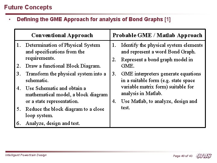 Future Concepts • Defining the GME Approach for analysis of Bond Graphs [1] Conventional