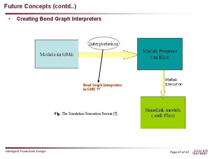 Future Concepts (contd. . ) • Creating Bond Graph Interpreters in GME ? ?