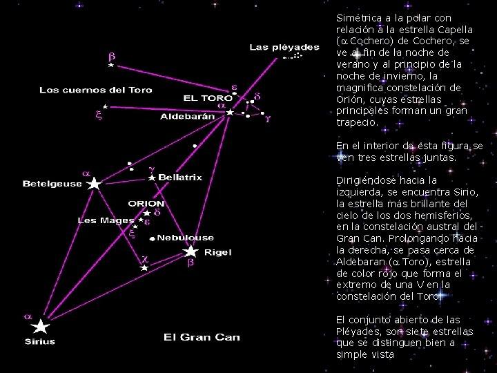 Simétrica a la polar con relación a la estrella Capella ( Cochero) de Cochero,