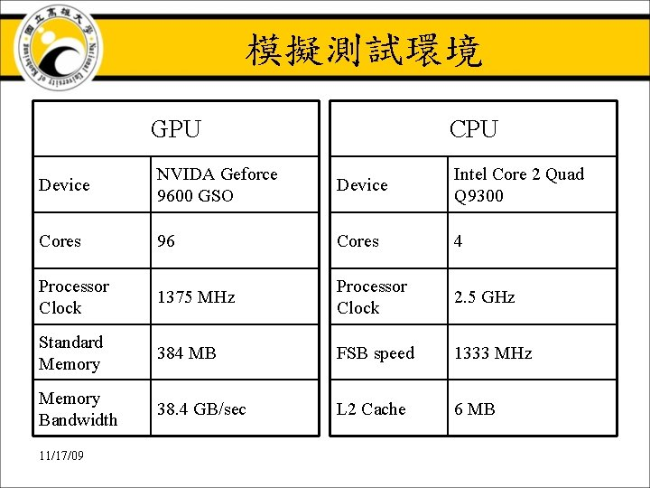 模擬測試環境 GPU CPU Device NVIDA Geforce 9600 GSO Device Intel Core 2 Quad Q