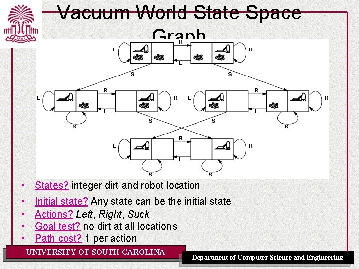 Vacuum World State Space Graph • States? integer dirt and robot location • •