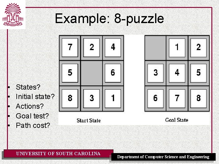 Example: 8 -puzzle • • • States? Initial state? Actions? Goal test? Path cost?