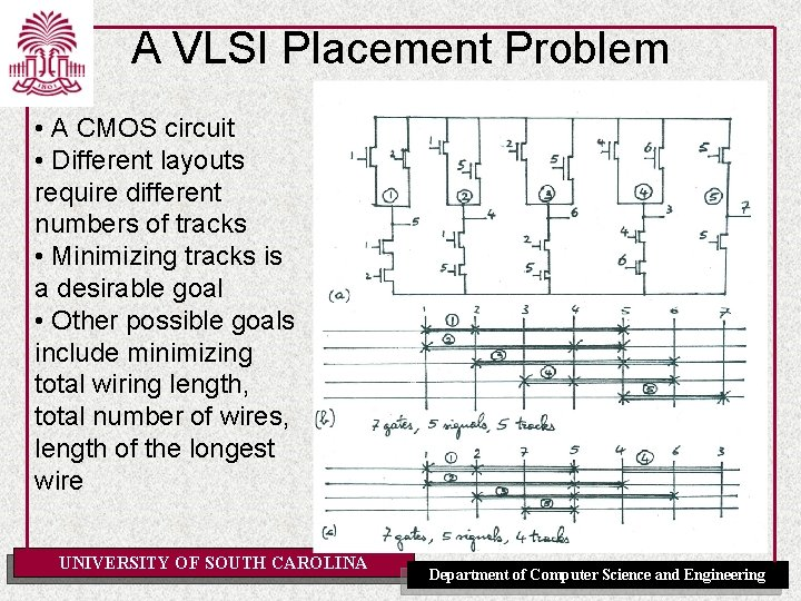 A VLSI Placement Problem • A CMOS circuit • Different layouts require different numbers