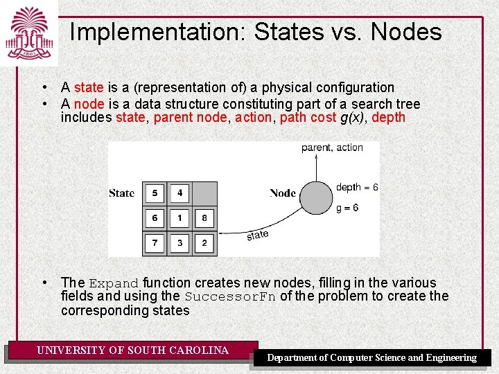 Implementation: States vs. Nodes • A state is a (representation of) a physical configuration