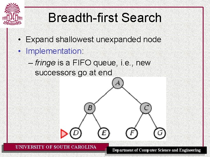 Breadth-first Search • Expand shallowest unexpanded node • Implementation: – fringe is a FIFO