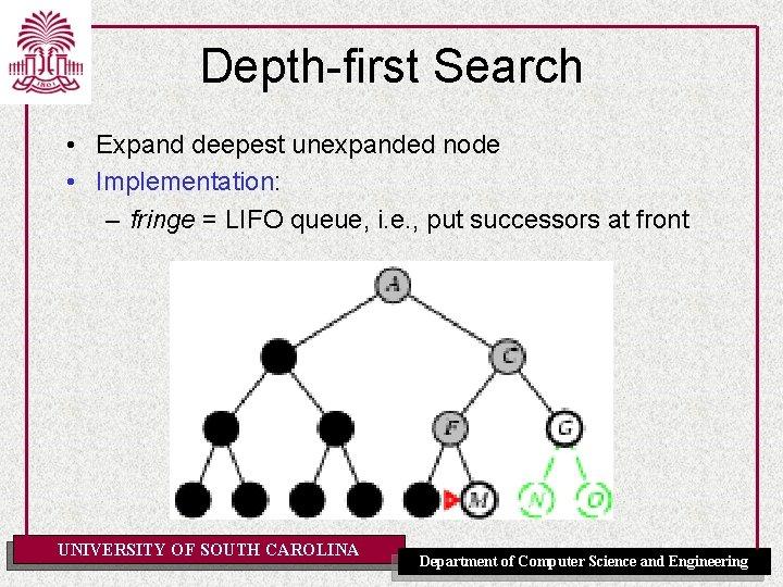 Depth-first Search • Expand deepest unexpanded node • Implementation: – fringe = LIFO queue,