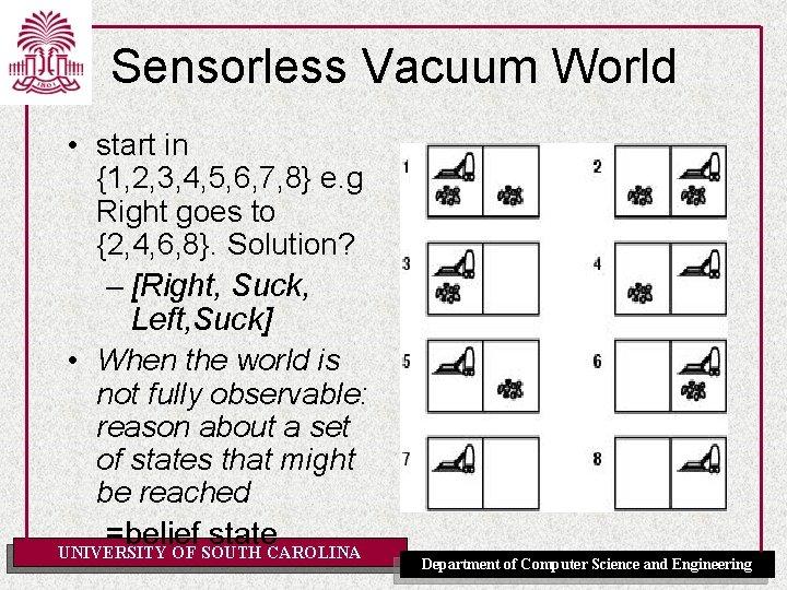 Sensorless Vacuum World • start in {1, 2, 3, 4, 5, 6, 7, 8}