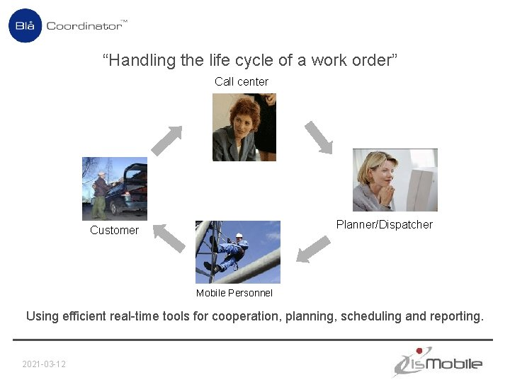 """""""Handling the life cycle of a work order"""" Call center Planner/Dispatcher Customer Mobile Personnel"""