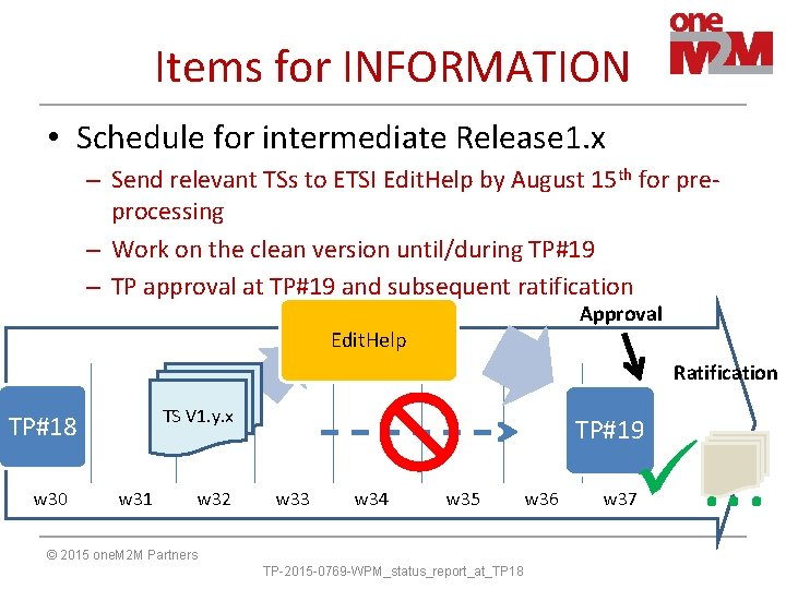 Items for INFORMATION • Schedule for intermediate Release 1. x – Send relevant TSs
