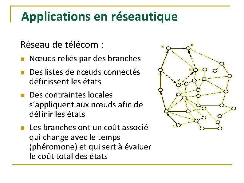 Applications en réseautique Réseau de télécom : n n Nœuds reliés par des branches