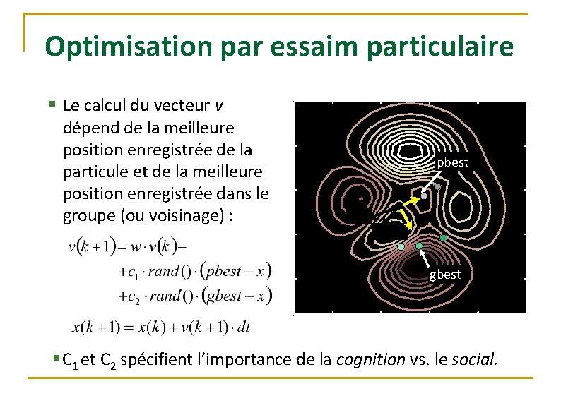 Optimisation par essaim particulaire § Le calcul du vecteur v dépend de la meilleure