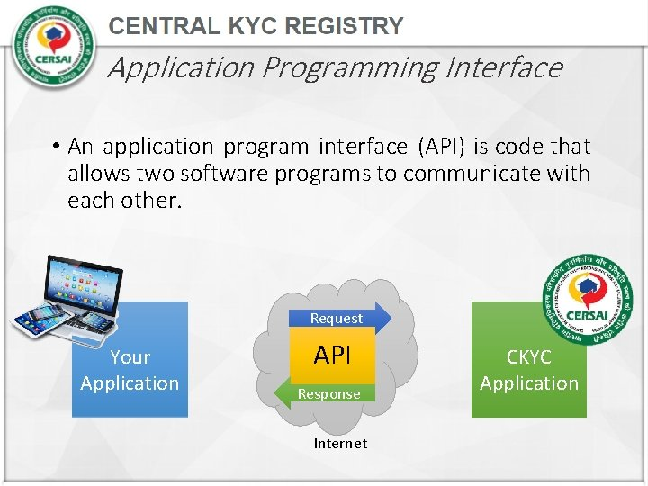 Application Programming Interface • An application program interface (API) is code that allows two