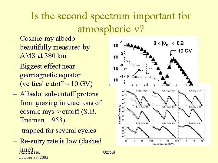 Is the second spectrum important for atmospheric n? – Cosmic-ray albedo beautifully measured by