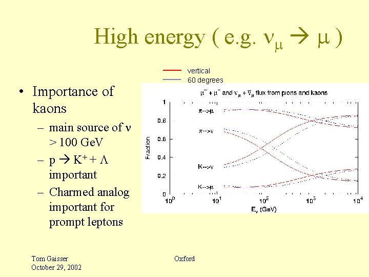 High energy ( e. g. nm m ) • Importance of kaons vertical 60