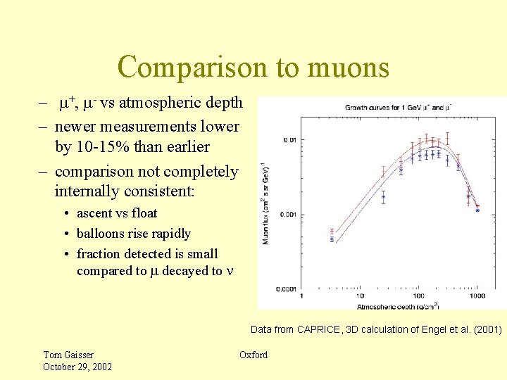 Comparison to muons – m+, m- vs atmospheric depth – newer measurements lower by