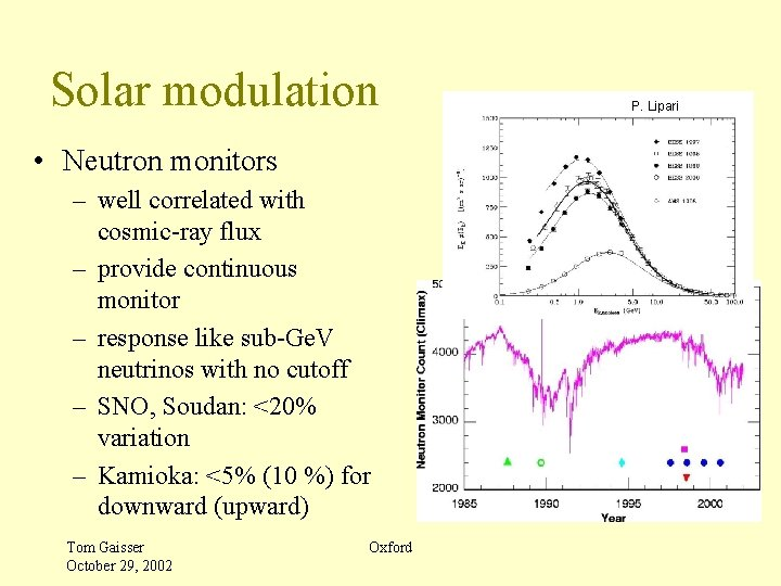 Solar modulation • Neutron monitors – well correlated with cosmic-ray flux – provide continuous