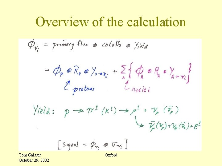 Overview of the calculation Tom Gaisser October 29, 2002 Oxford
