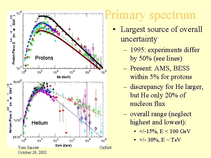 Primary spectrum • Largest source of overall uncertainty – 1995: experiments differ by 50%