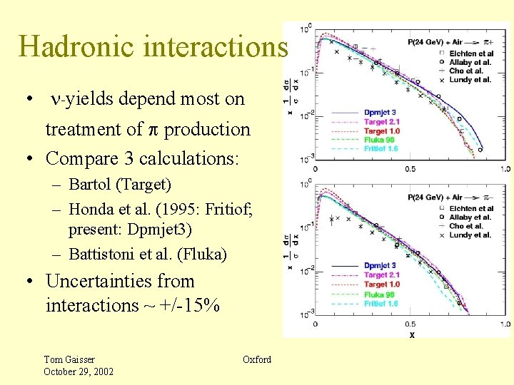 Hadronic interactions • n-yields depend most on treatment of p production • Compare 3