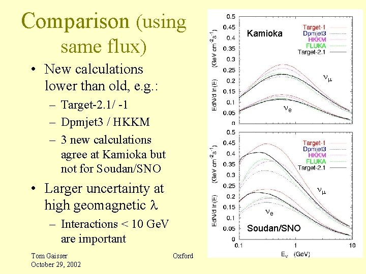 Comparison (using same flux) Kamioka • New calculations lower than old, e. g. :