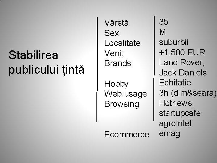 Stabilirea publicului țintă Vârstă Sex Localitate Venit Brands Hobby Web usage Browsing Ecommerce 35