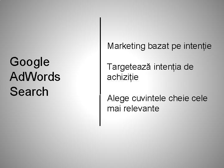 Marketing bazat pe intenție Google Ad. Words Search Targetează intenția de achiziție Alege cuvintele