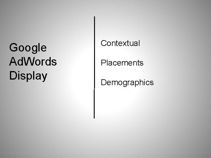 Google Ad. Words Display Contextual Placements Demographics
