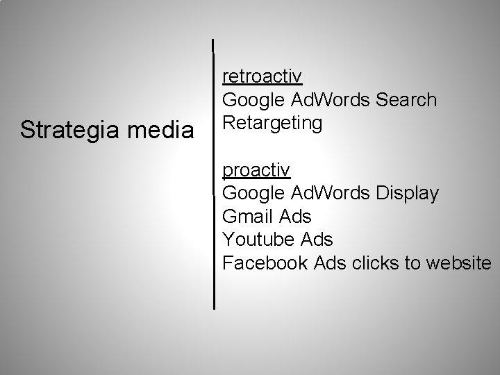 Strategia media retroactiv Google Ad. Words Search Retargeting proactiv Google Ad. Words Display Gmail