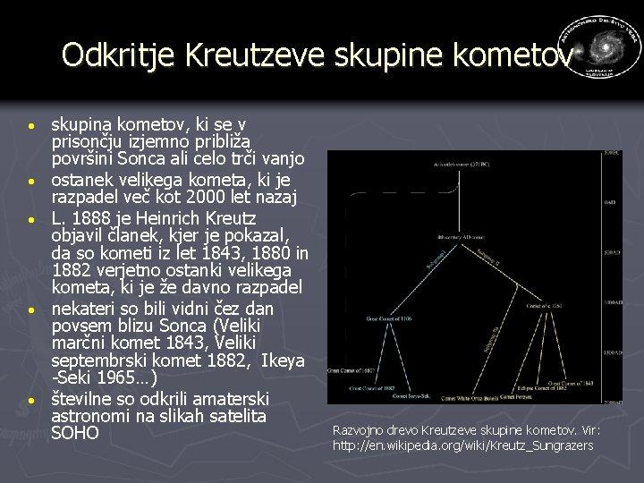 Odkritje Kreutzeve skupine kometov · · · skupina kometov, ki se v prisončju izjemno