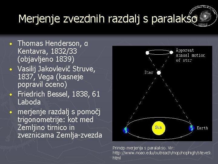 Merjenje zvezdnih razdalj s paralakso · · Thomas Henderson, α Kentavra, 1832/33 (objavljeno 1839)