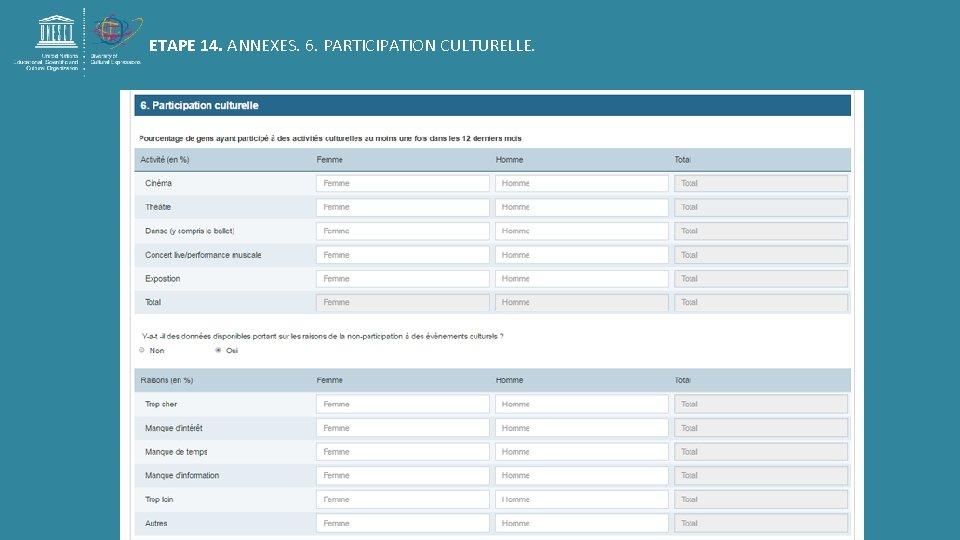 ETAPE 14. ANNEXES. 6. PARTICIPATION CULTURELLE.