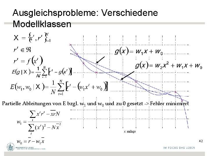 Ausgleichsprobleme: Verschiedene Modellklassen Partielle Ableitungen von E bzgl. w 1 und w 0 und