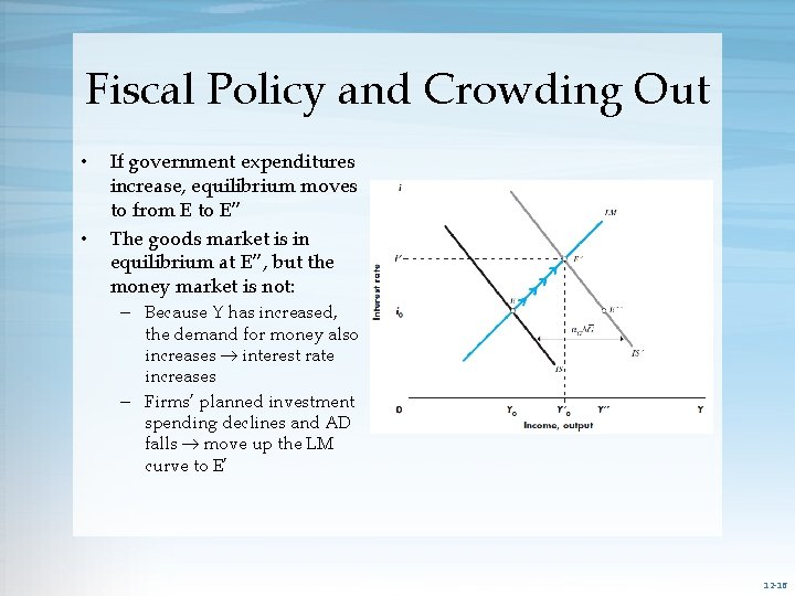Fiscal Policy and Crowding Out • • If government expenditures increase, equilibrium moves to