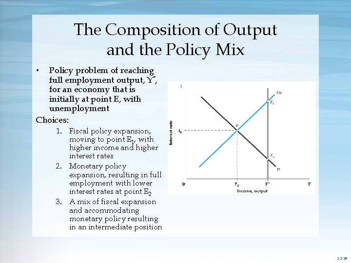The Composition of Output and the Policy Mix Policy problem of reaching full employment