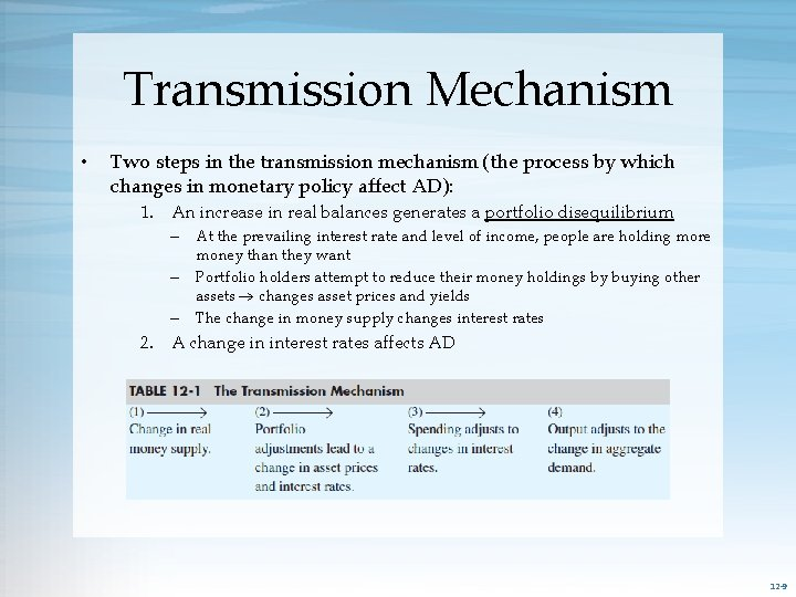Transmission Mechanism • Two steps in the transmission mechanism (the process by which changes