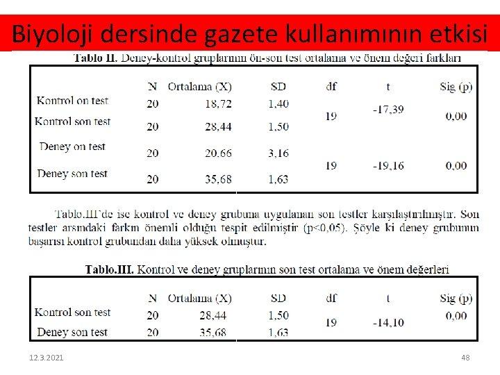 Biyoloji dersinde gazete kullanımının etkisi 12. 3. 2021 48