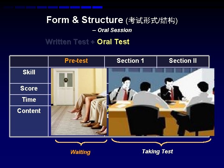 Form & Structure (考试形式/结构) – Oral Session Written Test + Oral Test Pre-test Section