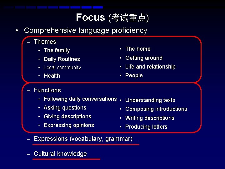 Focus (考试重点) • Comprehensive language proficiency – Themes • The family • The home