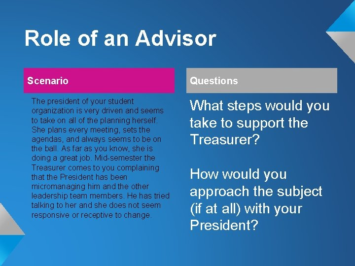 Role of an Advisor Scenario The president of your student organization is very driven