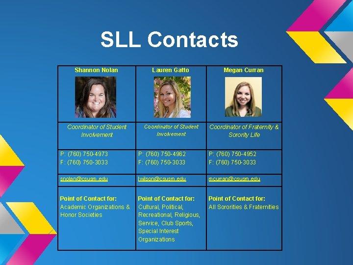 SLL Contacts Shannon Nolan Lauren Gatto Megan Curran Coordinator of Student Involvement Coordinator of