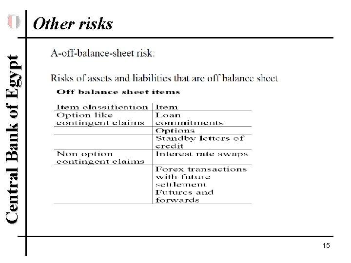 Central Bank of Egypt Other risks 15