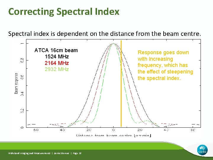 Correcting Spectral Index Spectral index is dependent on the distance from the beam centre.